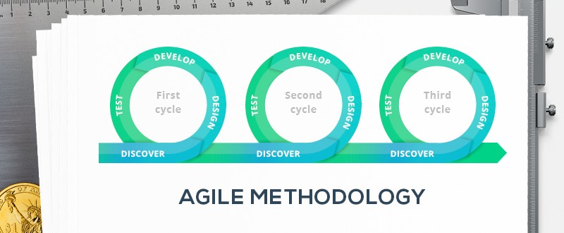 agile-methodology-what-does-agile-mean