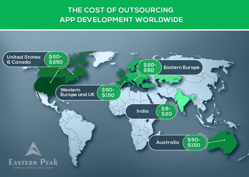 outsourcing-development-cost-in-different-countries