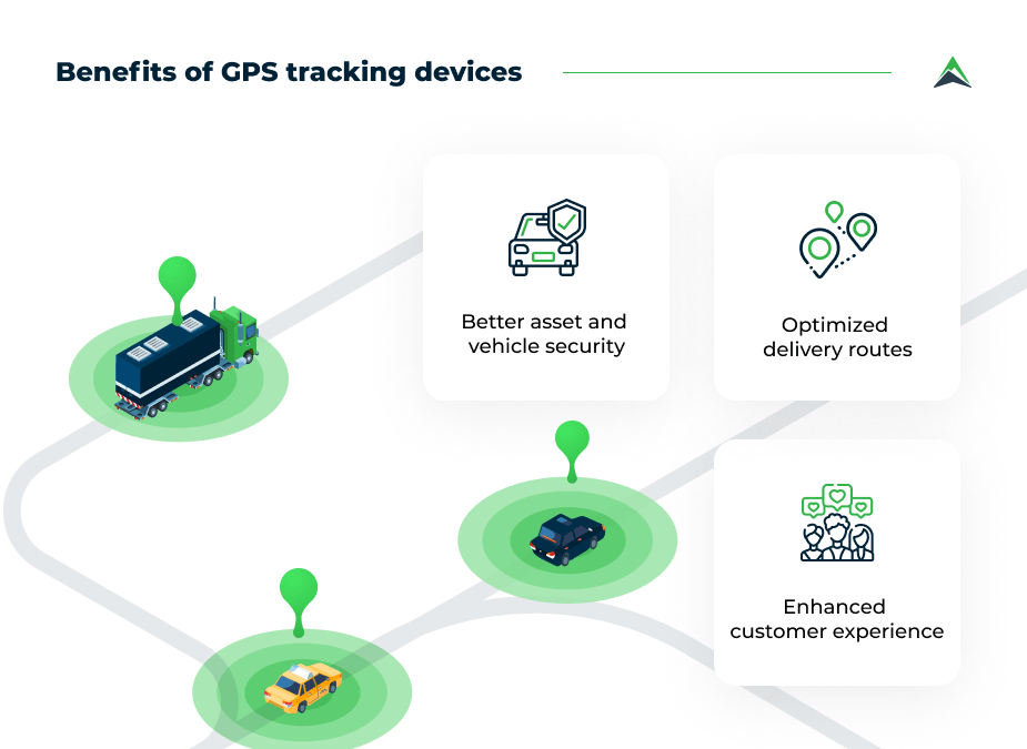 benefits-of-GPS-tracking